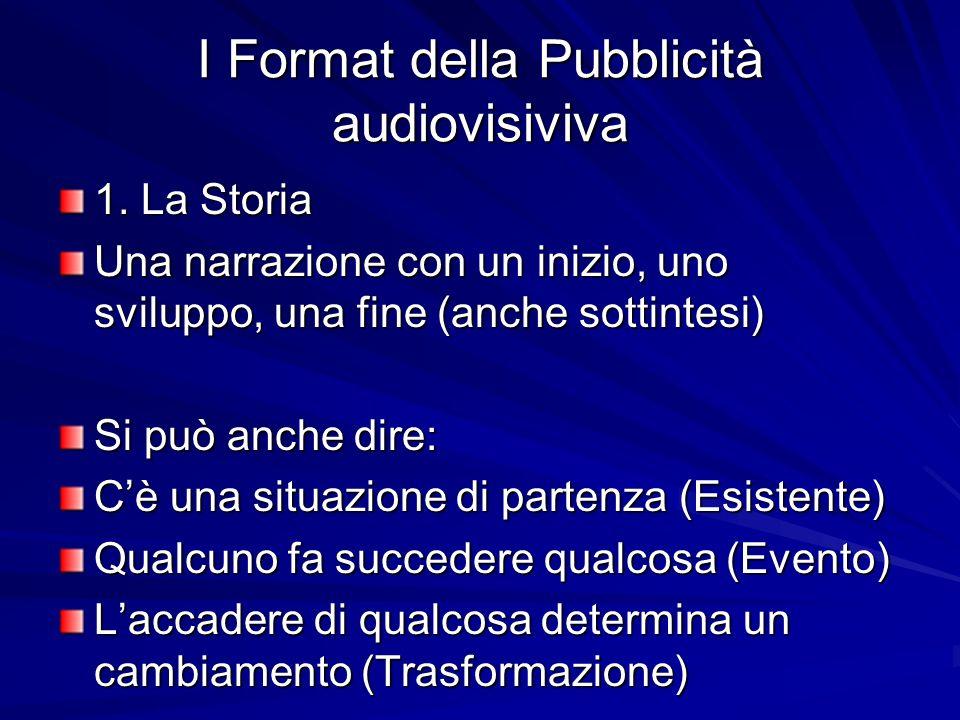 I Format della Pubblicità audiovisiviva