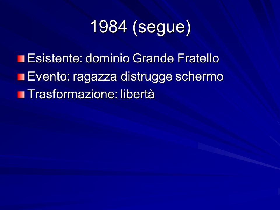 1984 (segue) Esistente: dominio Grande Fratello
