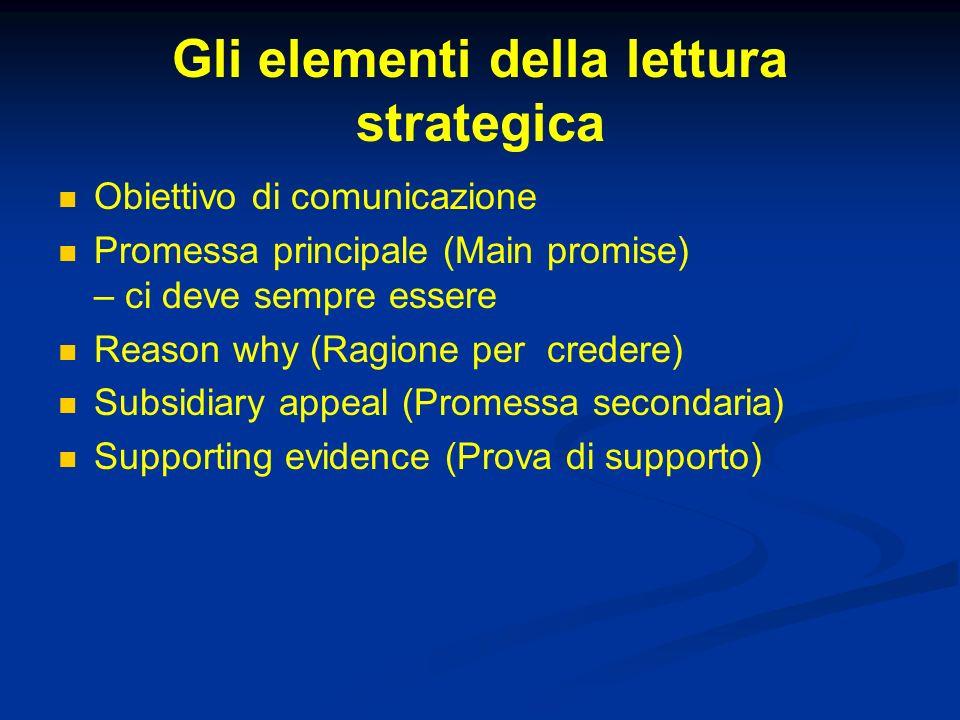 Gli elementi della lettura strategica