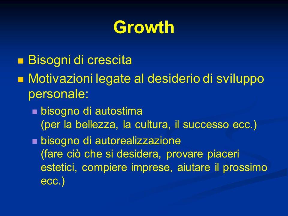 Growth Bisogni di crescita