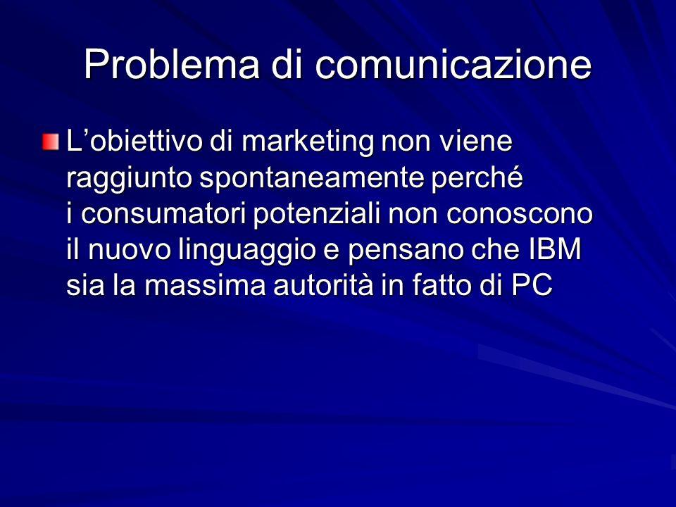 Problema di comunicazione