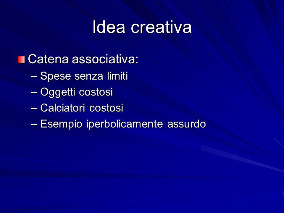 Idea creativa Catena associativa: Spese senza limiti Oggetti costosi