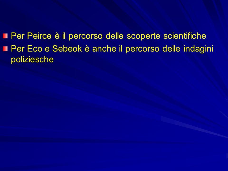Per Peirce è il percorso delle scoperte scientifiche
