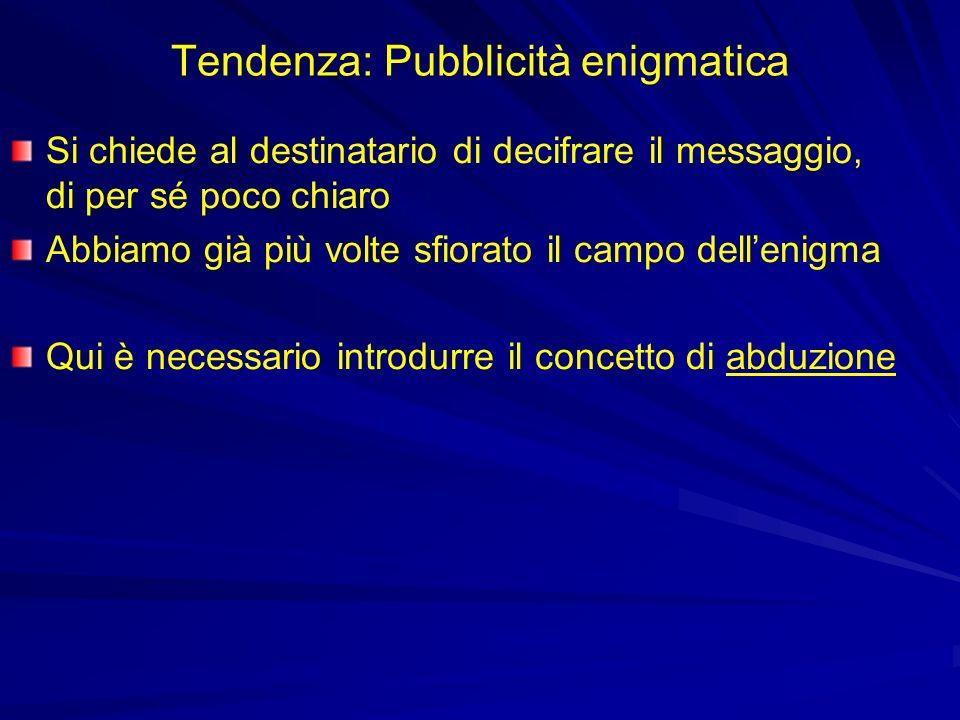 Tendenza: Pubblicità enigmatica