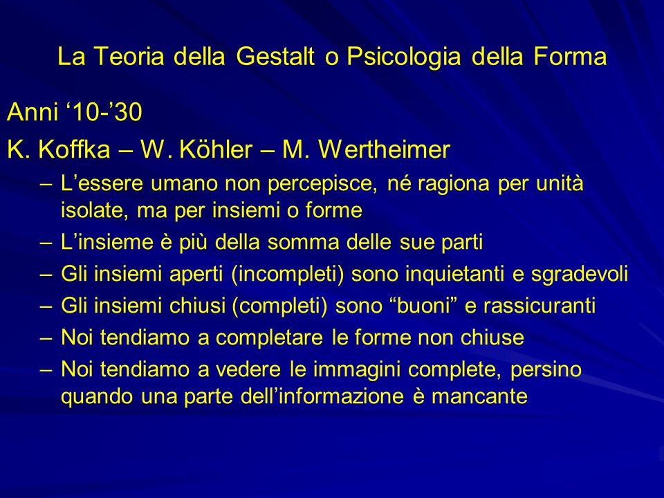 La Teoria della Gestalt o Psicologia della Forma