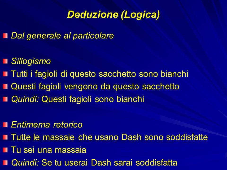 Deduzione (Logica) Dal generale al particolare Sillogismo