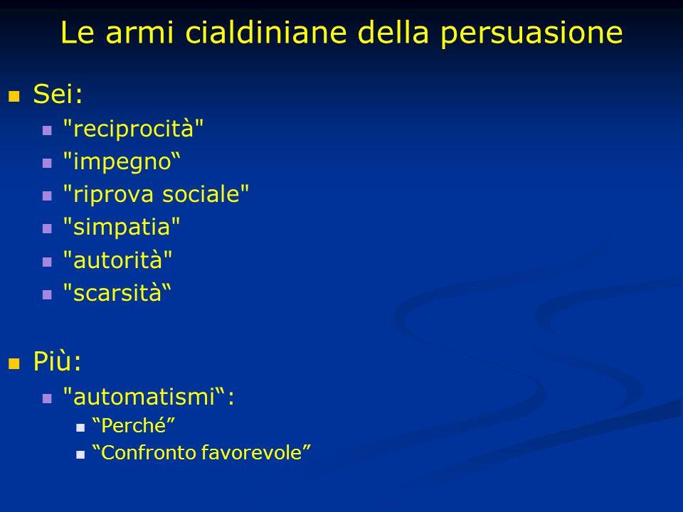 Le armi cialdiniane della persuasione