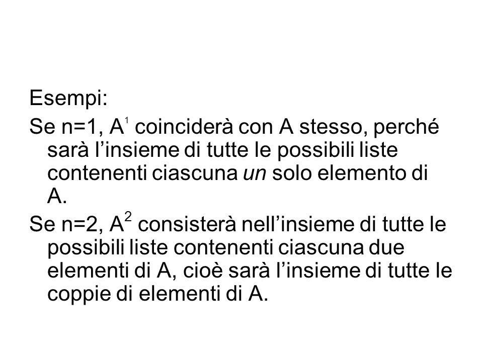 Esempi: Se n=1, A1 coinciderà con A stesso, perché sarà l'insieme di tutte le possibili liste contenenti ciascuna un solo elemento di A.