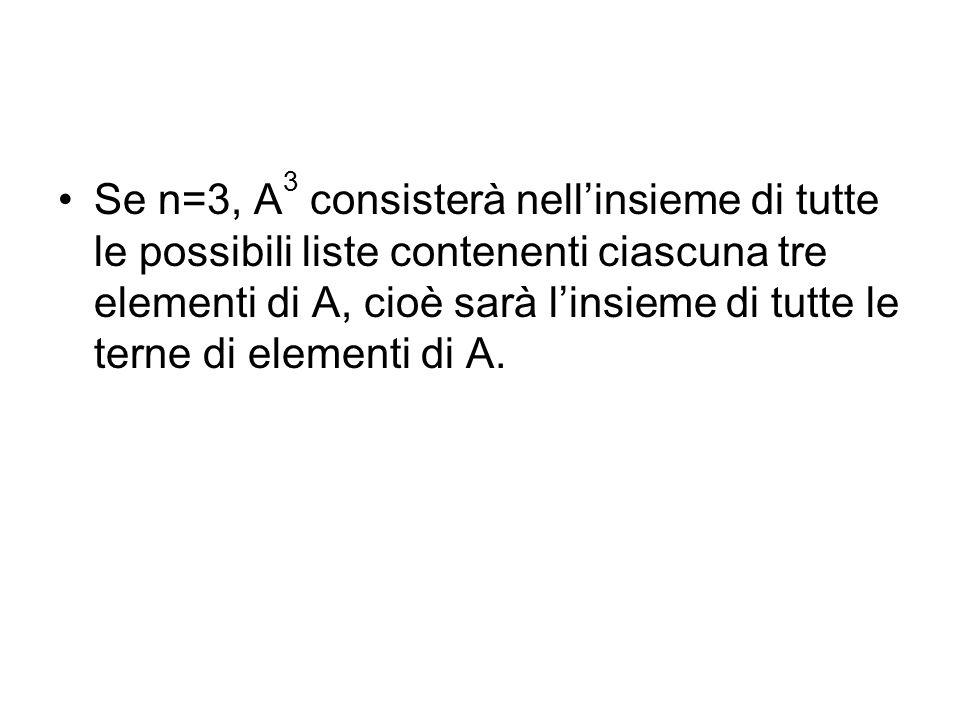 Se n=3, A3 consisterà nell'insieme di tutte le possibili liste contenenti ciascuna tre elementi di A, cioè sarà l'insieme di tutte le terne di elementi di A.