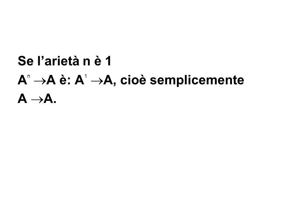 Se l'arietà n è 1 An A è: A1 A, cioè semplicemente A A.