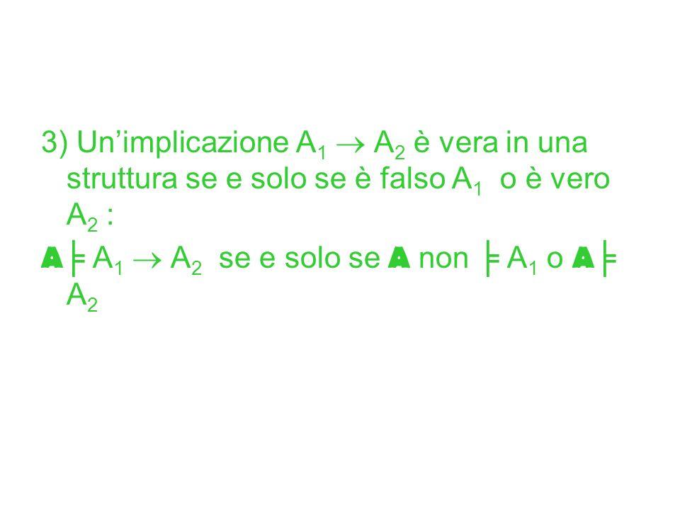 3) Un'implicazione A1  A2 è vera in una struttura se e solo se è falso A1 o è vero A2 :