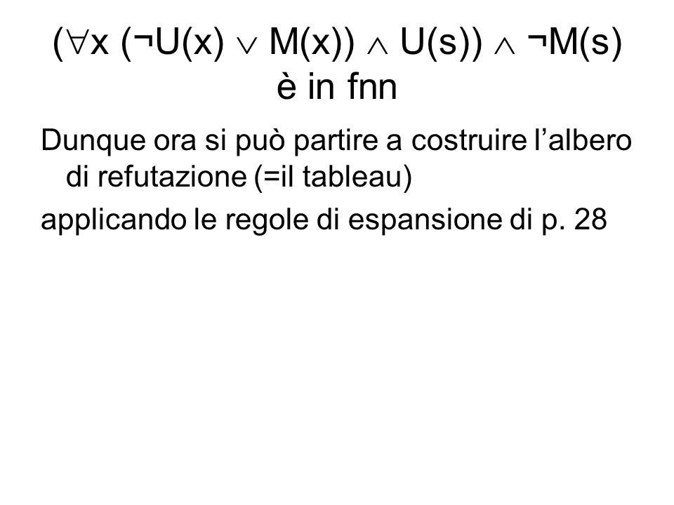 (x (¬U(x)  M(x))  U(s))  ¬M(s) è in fnn