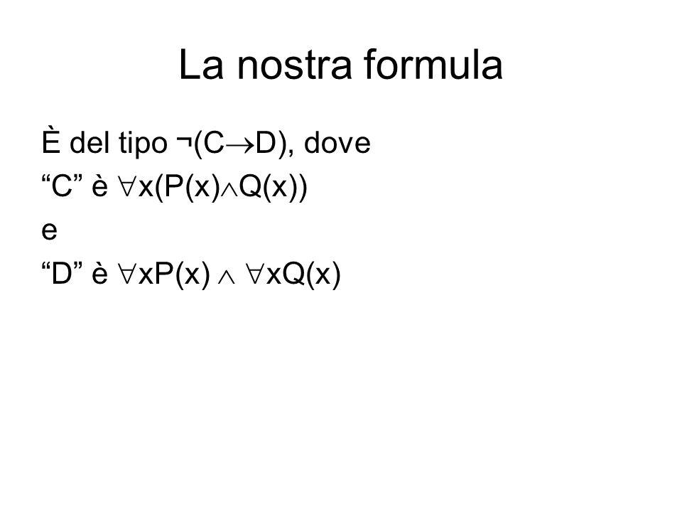 La nostra formula È del tipo ¬(CD), dove C è x(P(x)Q(x)) e