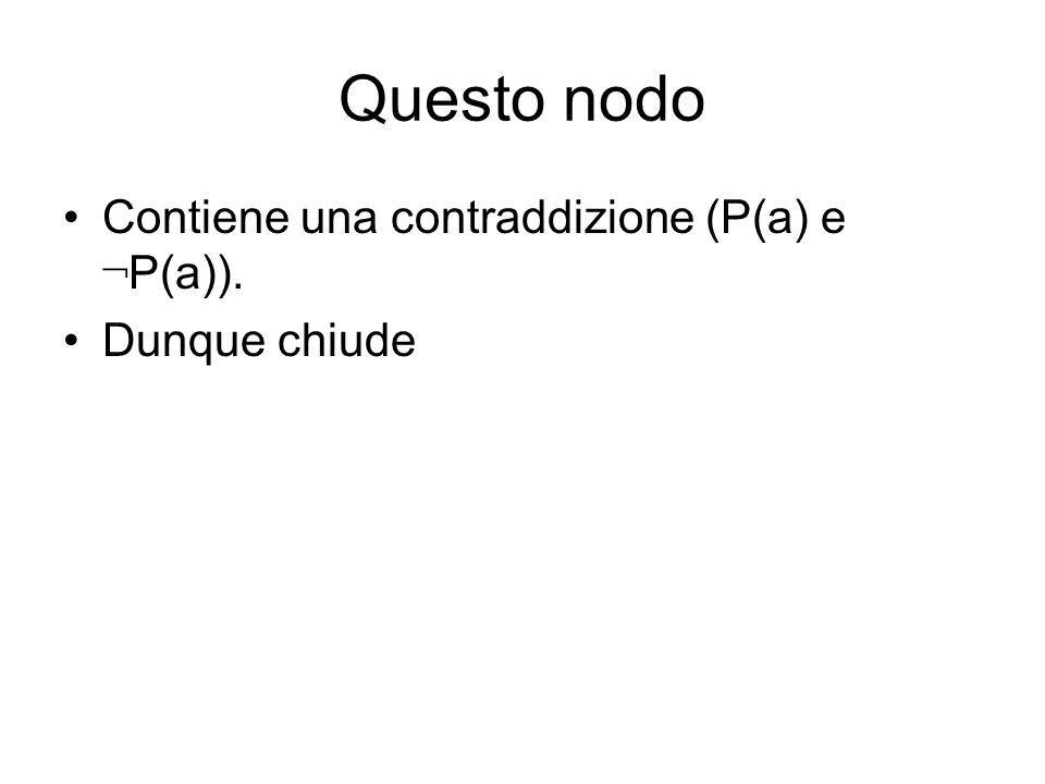 Questo nodo Contiene una contraddizione (P(a) e ¬P(a)). Dunque chiude