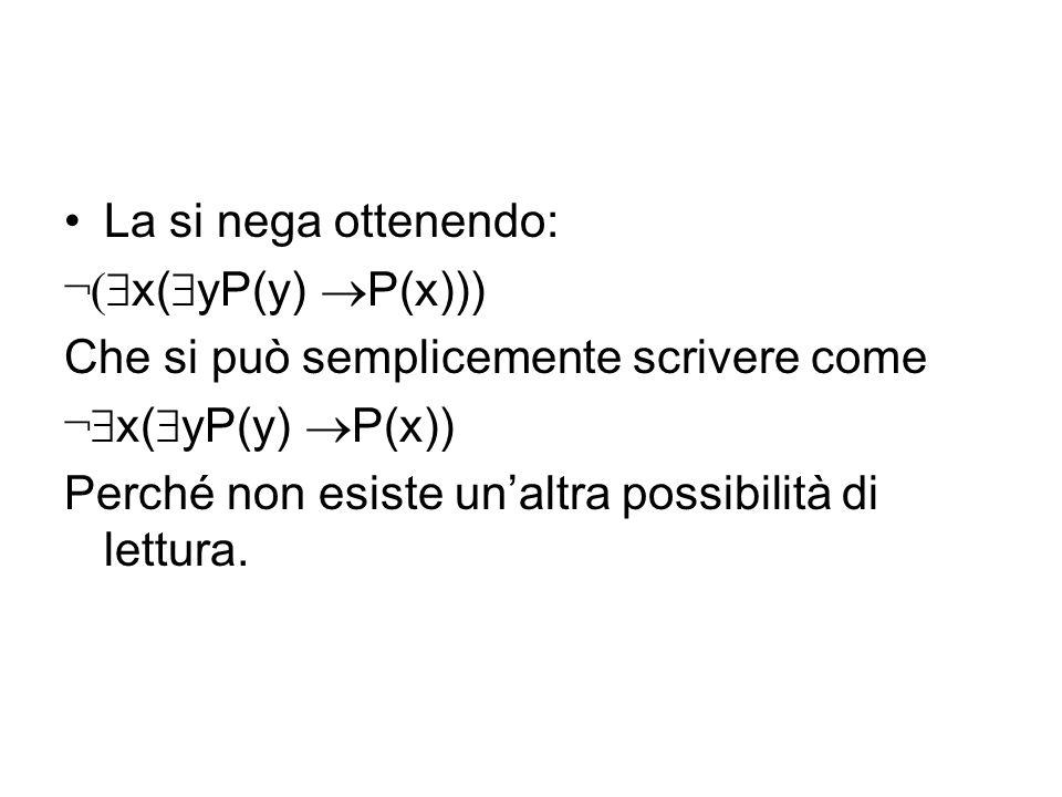 La si nega ottenendo: ¬(x(yP(y) P(x))) Che si può semplicemente scrivere come. ¬x(yP(y) P(x))