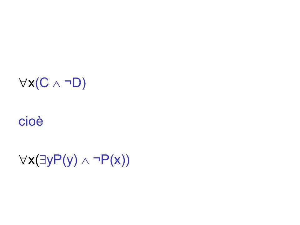 x(C  ¬D) cioè x(yP(y)  ¬P(x))
