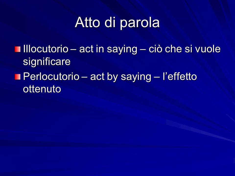 Atto di parola Illocutorio – act in saying – ciò che si vuole significare.
