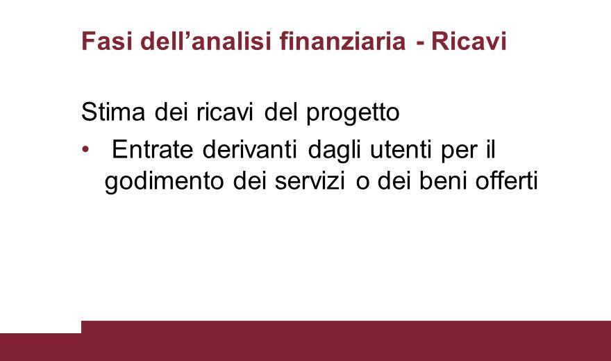 Fasi dell'analisi finanziaria - Ricavi