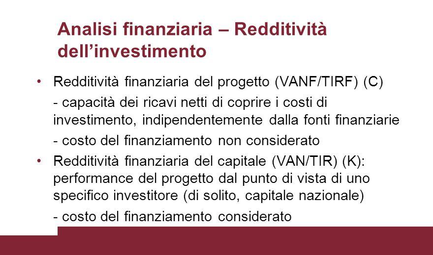 Analisi finanziaria – Redditività dell'investimento