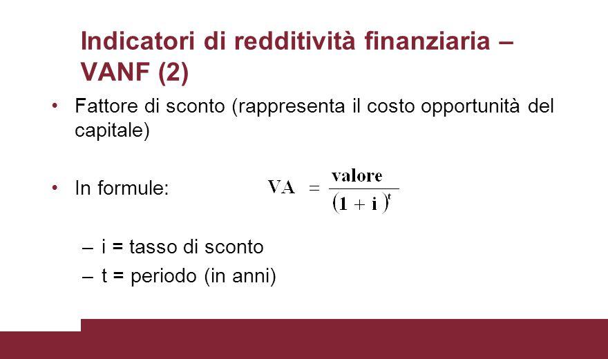Indicatori di redditività finanziaria – VANF (2)