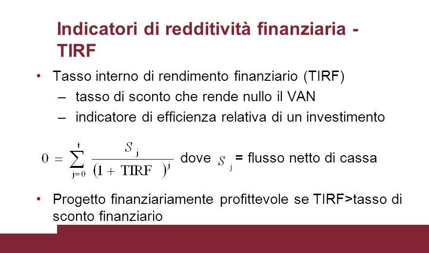 Indicatori di redditività finanziaria - TIRF