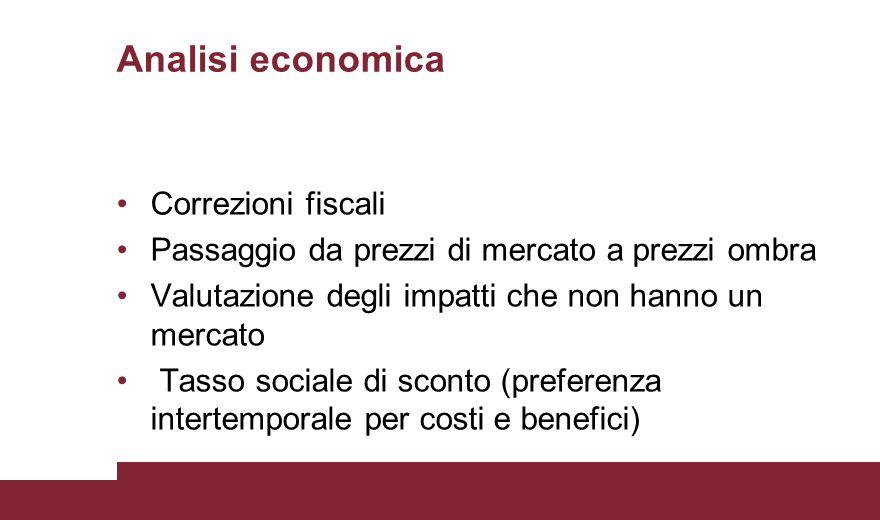 Analisi economica Correzioni fiscali