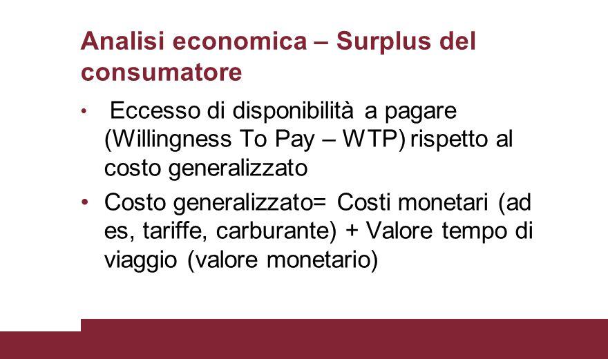 Analisi economica – Surplus del consumatore
