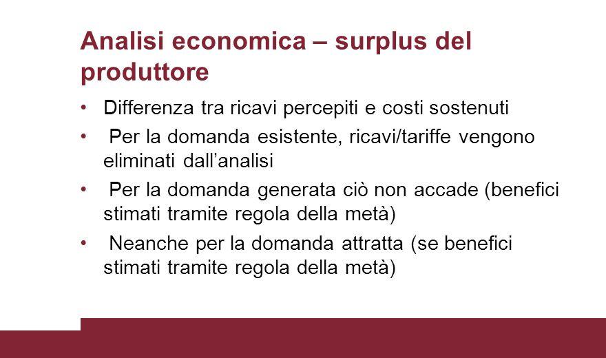 Analisi economica – surplus del produttore