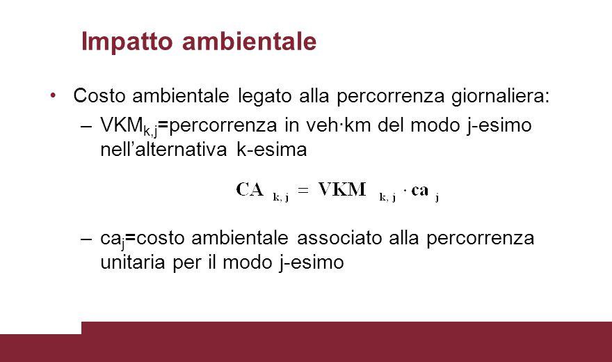 Impatto ambientale Costo ambientale legato alla percorrenza giornaliera: VKMk,j=percorrenza in veh·km del modo j-esimo nell'alternativa k-esima.