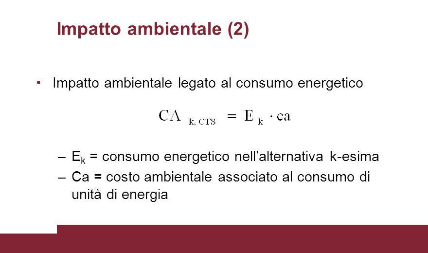 Impatto ambientale (2) Impatto ambientale legato al consumo energetico