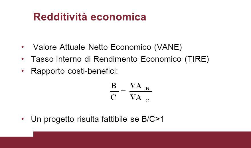 Redditività economica