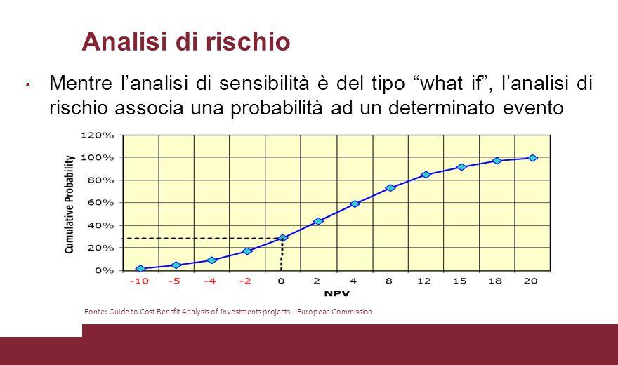 Analisi di rischio Mentre l'analisi di sensibilità è del tipo what if , l'analisi di rischio associa una probabilità ad un determinato evento.