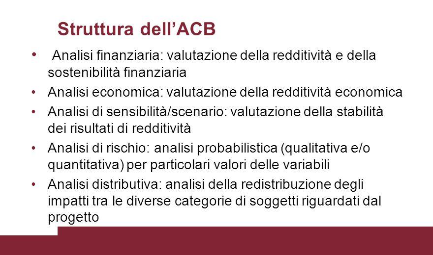 Struttura dell'ACB Analisi finanziaria: valutazione della redditività e della sostenibilità finanziaria.