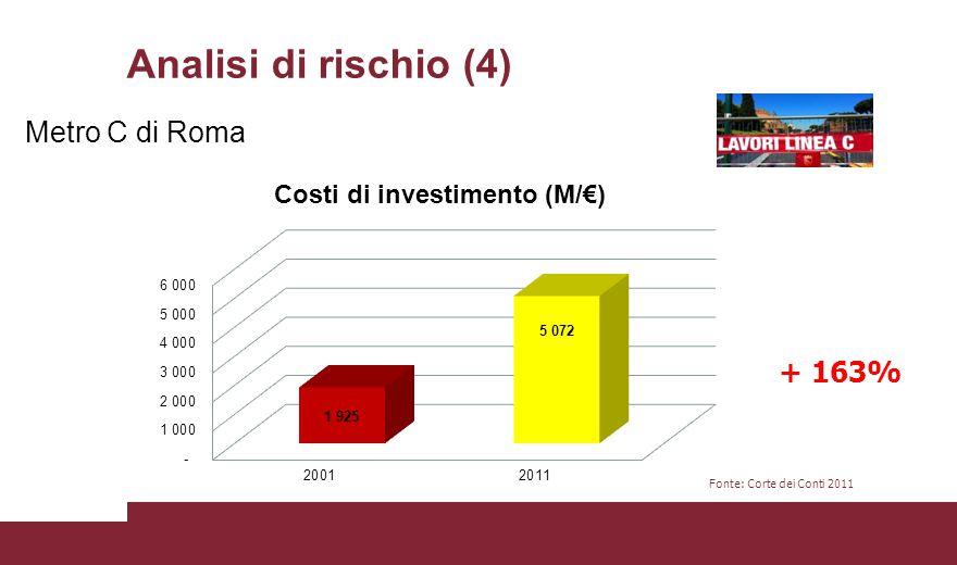 Analisi di rischio (4) Metro C di Roma + 163%