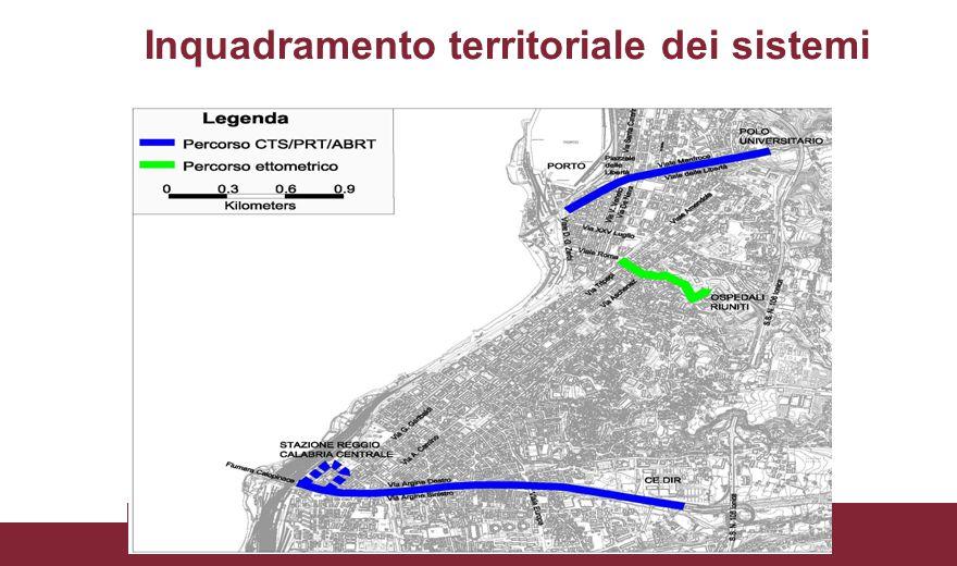 Inquadramento territoriale dei sistemi