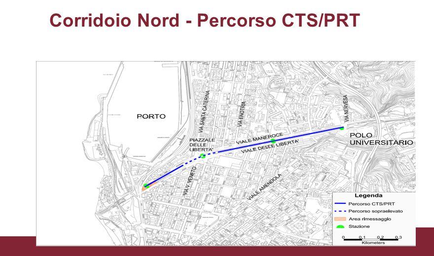Corridoio Nord - Percorso CTS/PRT