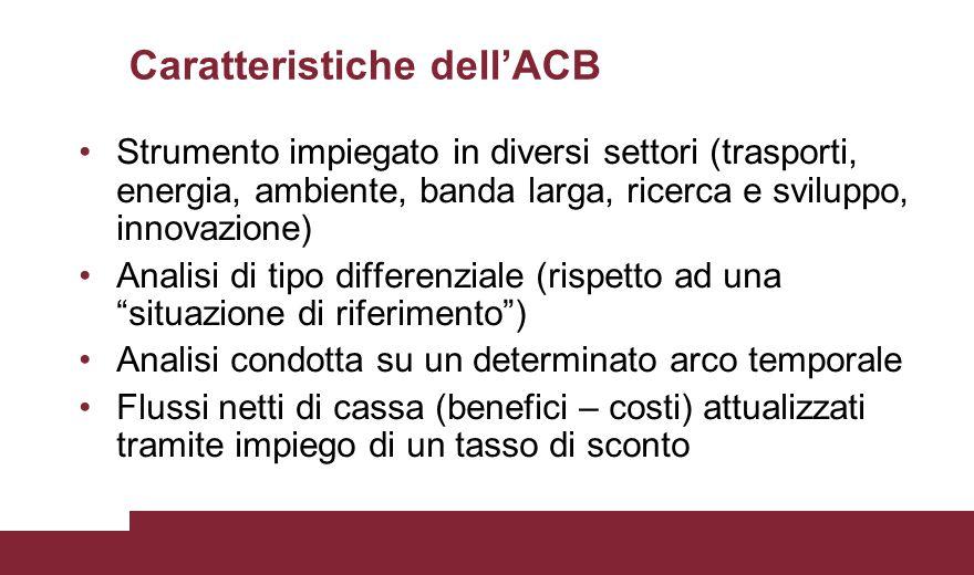 Caratteristiche dell'ACB