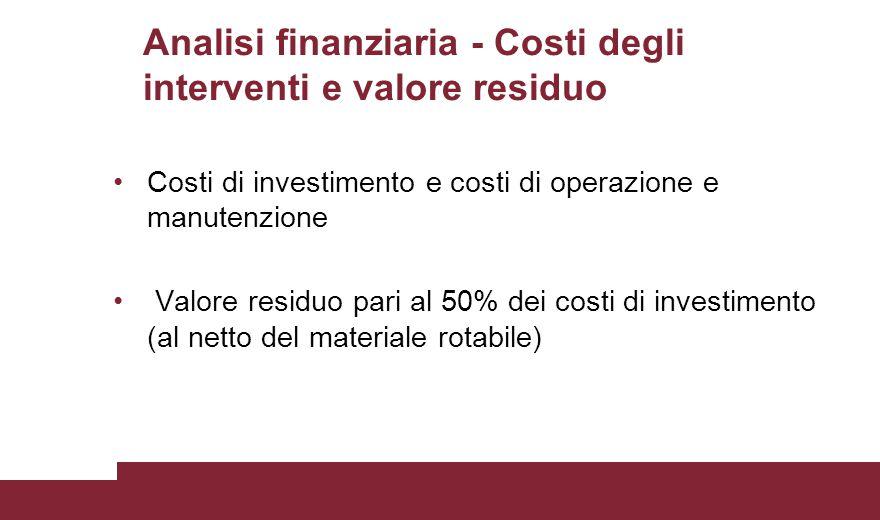 Analisi finanziaria - Costi degli interventi e valore residuo