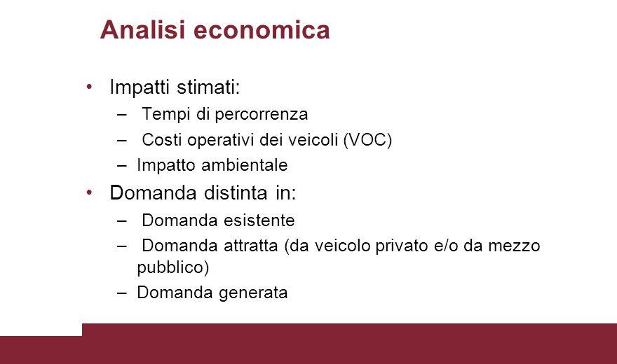 Analisi economica Impatti stimati: Domanda distinta in: