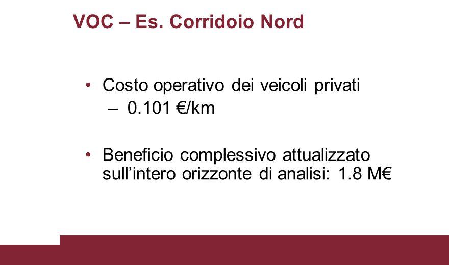 VOC – Es. Corridoio Nord Costo operativo dei veicoli privati