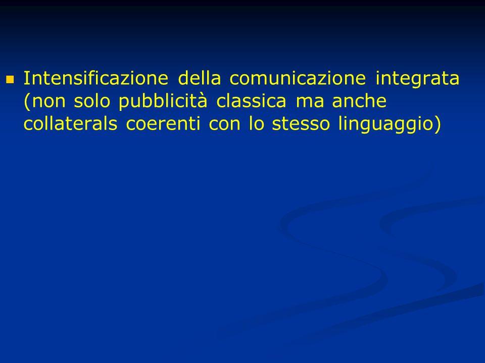 Intensificazione della comunicazione integrata (non solo pubblicità classica ma anche collaterals coerenti con lo stesso linguaggio)