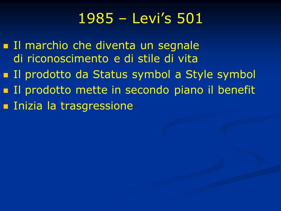 1985 – Levi's 501 Il marchio che diventa un segnale di riconoscimento e di stile di vita.