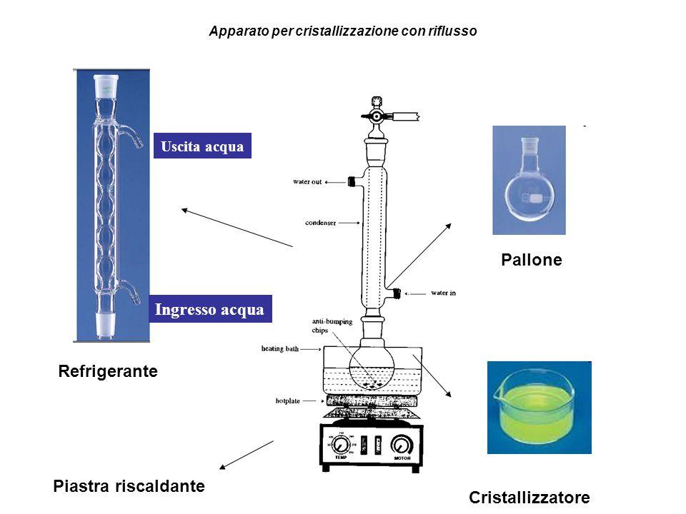 Apparato per cristallizzazione con riflusso