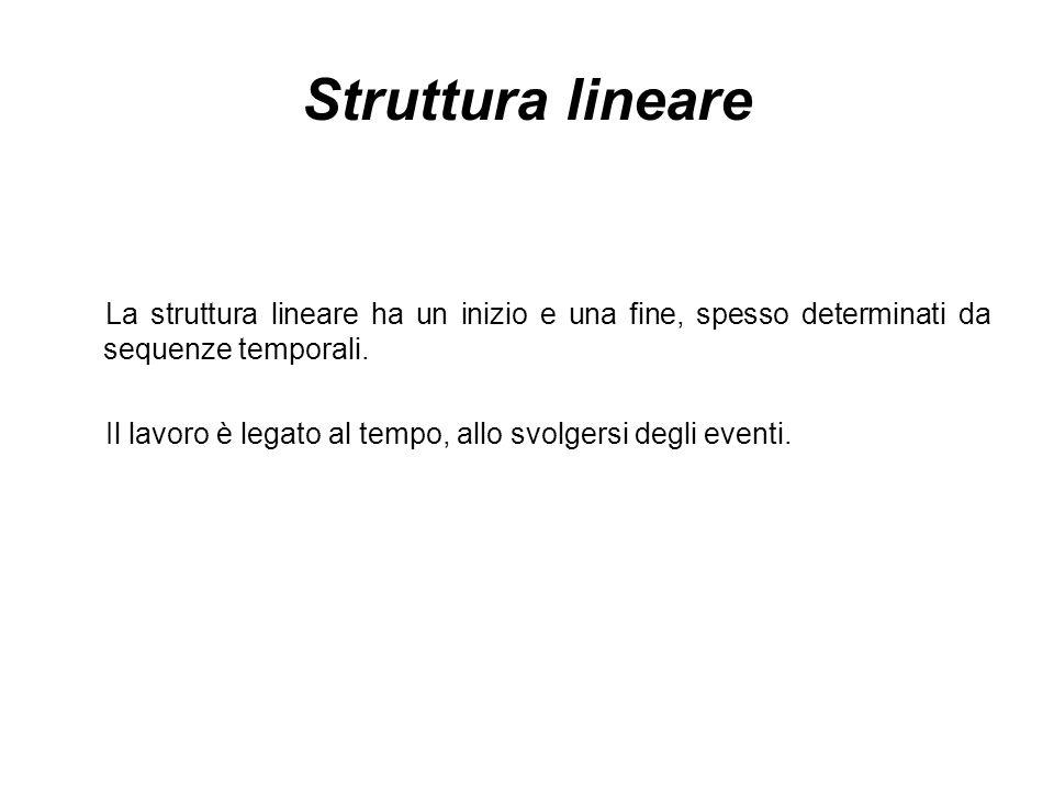 Struttura lineare La struttura lineare ha un inizio e una fine, spesso determinati da sequenze temporali.