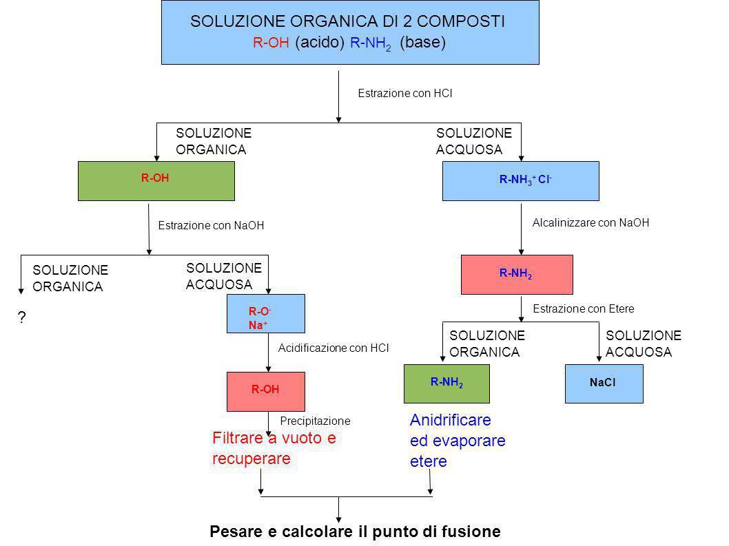 SOLUZIONE ORGANICA DI 2 COMPOSTI