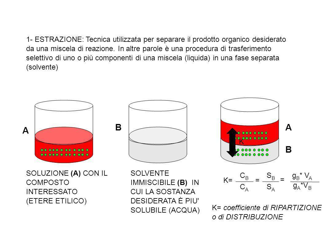 1- ESTRAZIONE: Tecnica utilizzata per separare il prodotto organico desiderato da una miscela di reazione. In altre parole è una procedura di trasferimento selettivo di uno o più componenti di una miscela (liquida) in una fase separata (solvente)