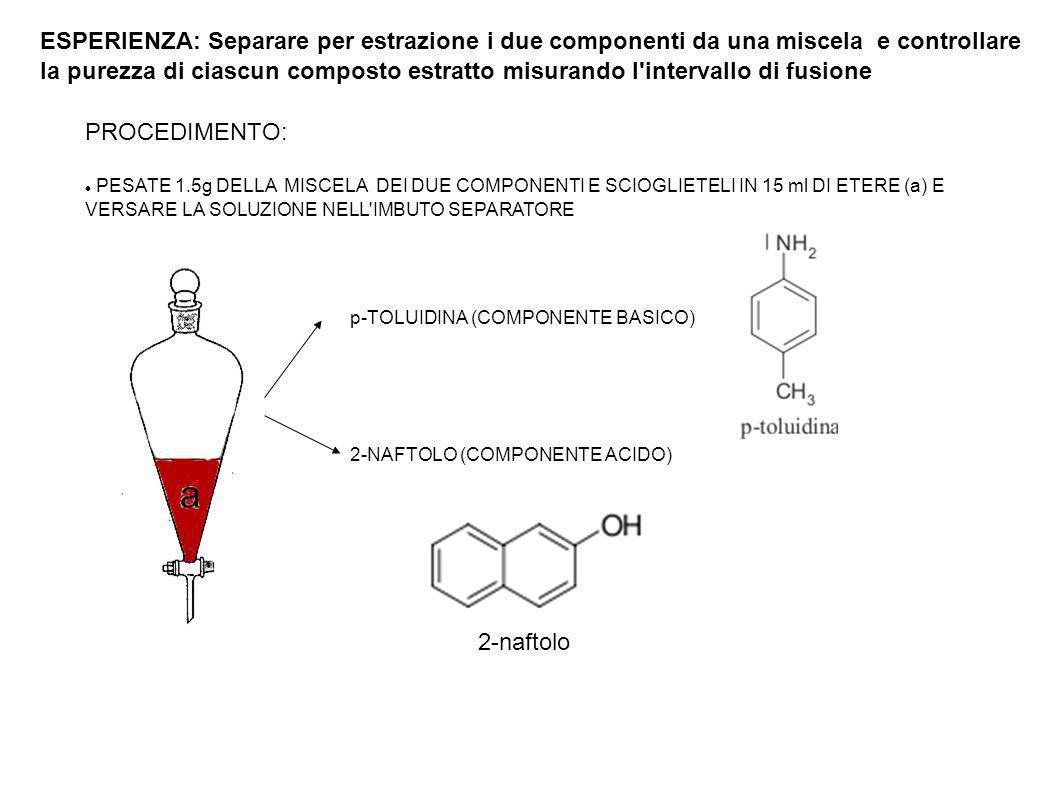 ESPERIENZA: Separare per estrazione i due componenti da una miscela e controllare la purezza di ciascun composto estratto misurando l intervallo di fusione