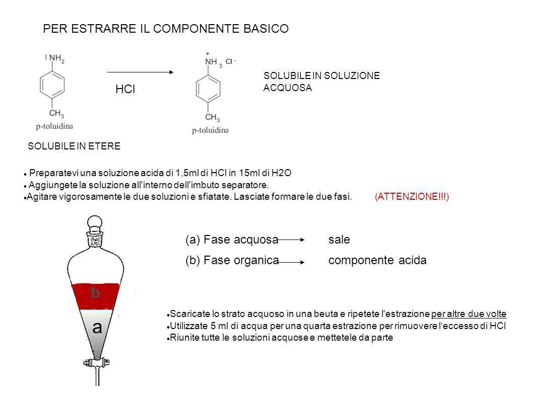 b PER ESTRARRE IL COMPONENTE BASICO HCl (a) Fase acquosa sale