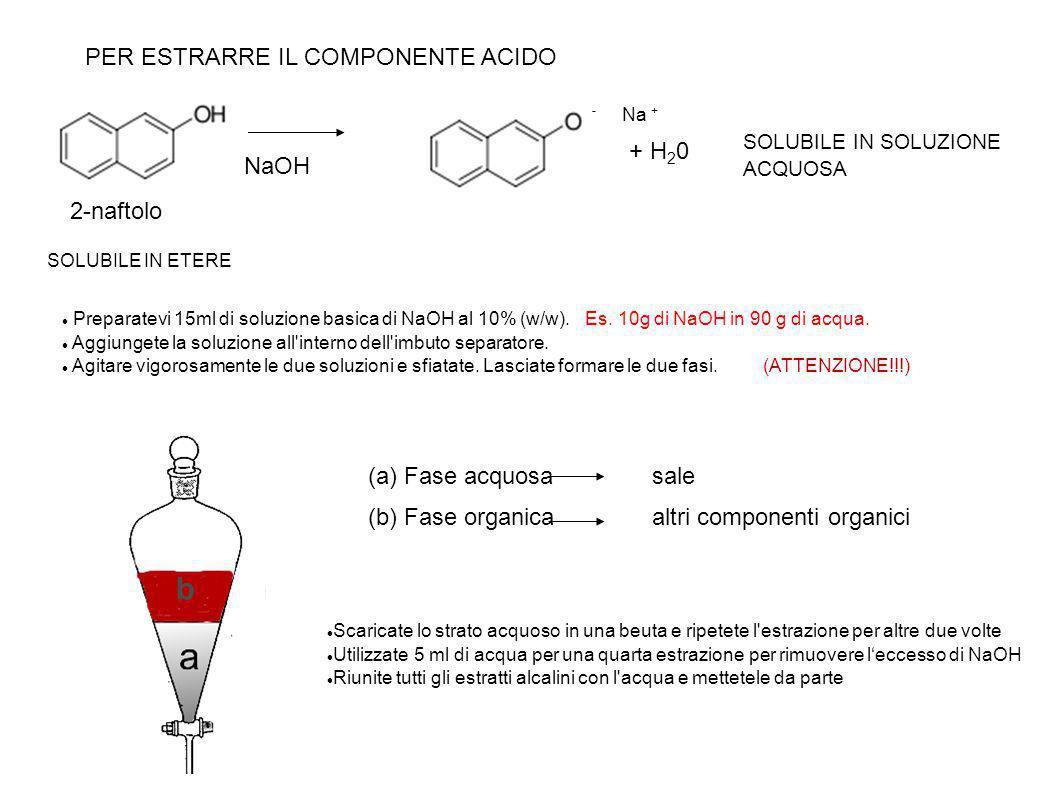 b PER ESTRARRE IL COMPONENTE ACIDO + H20 NaOH 2-naftolo