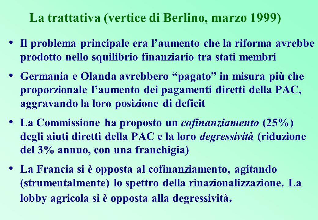La trattativa (vertice di Berlino, marzo 1999)